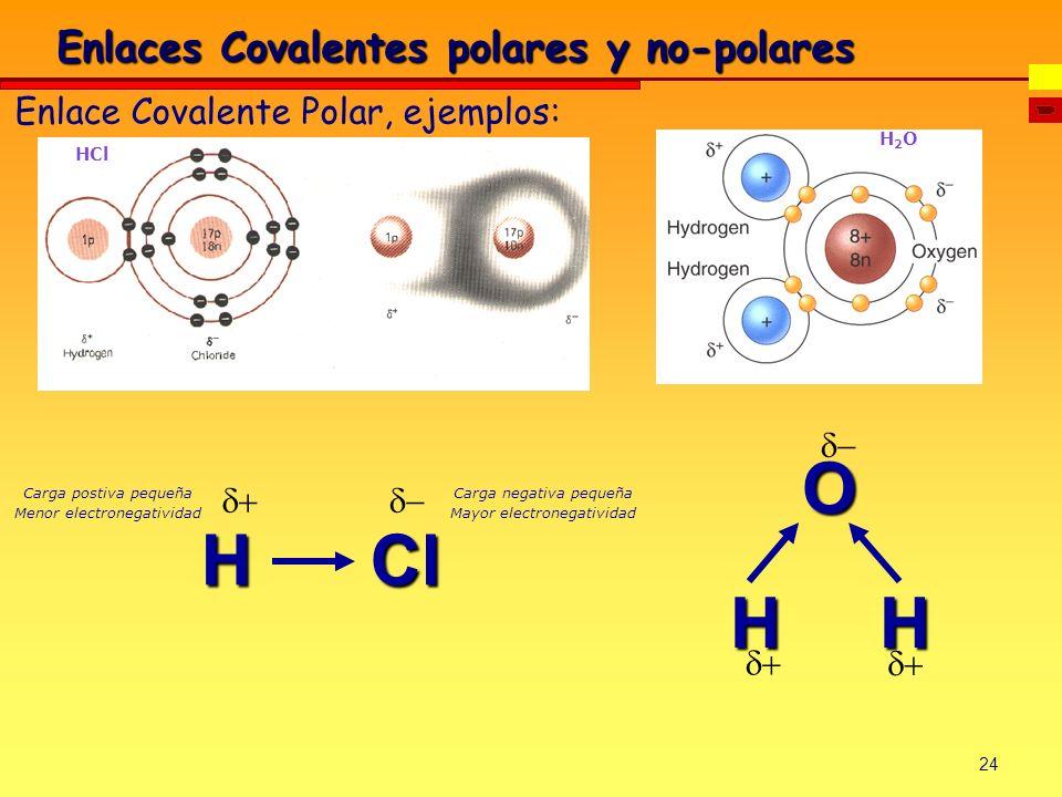 24 Enlaces Covalentes polares y no-polares H Cl Carga postiva pequeña Menor electronegatividad Carga negativa pequeña Mayor electronegatividad Enlace