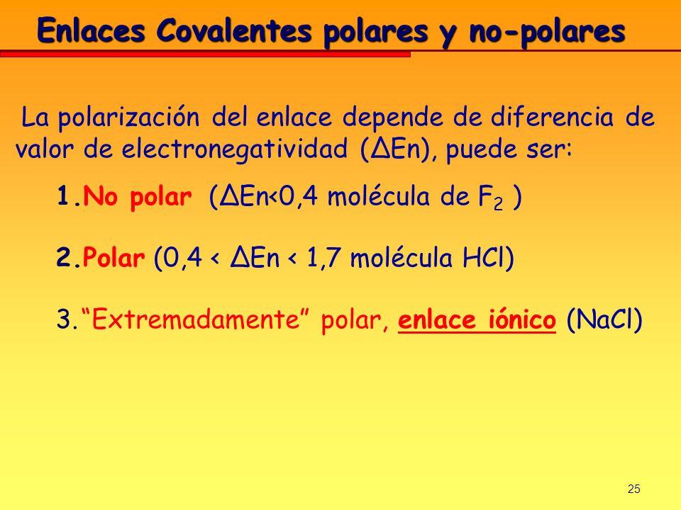 25 Enlaces Covalentes polares y no-polares La polarización del enlace depende de diferencia de valor de electronegatividad (En), puede ser: 1.No polar