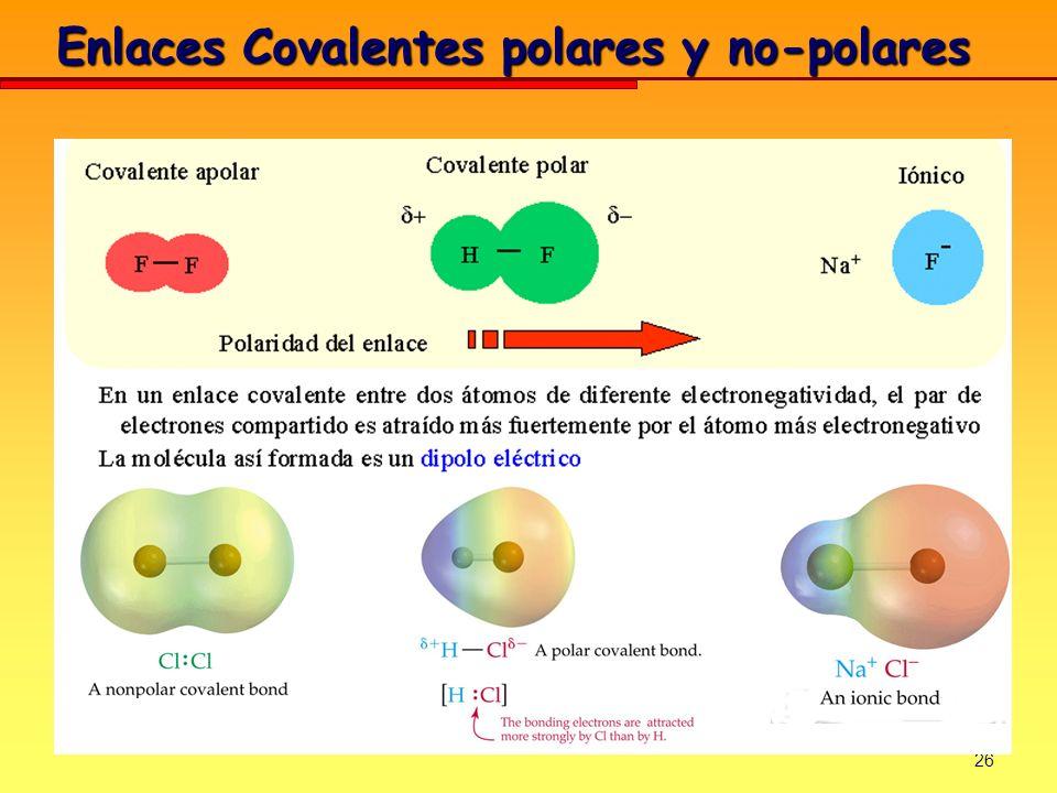 26 Enlaces Covalentes polares y no-polares