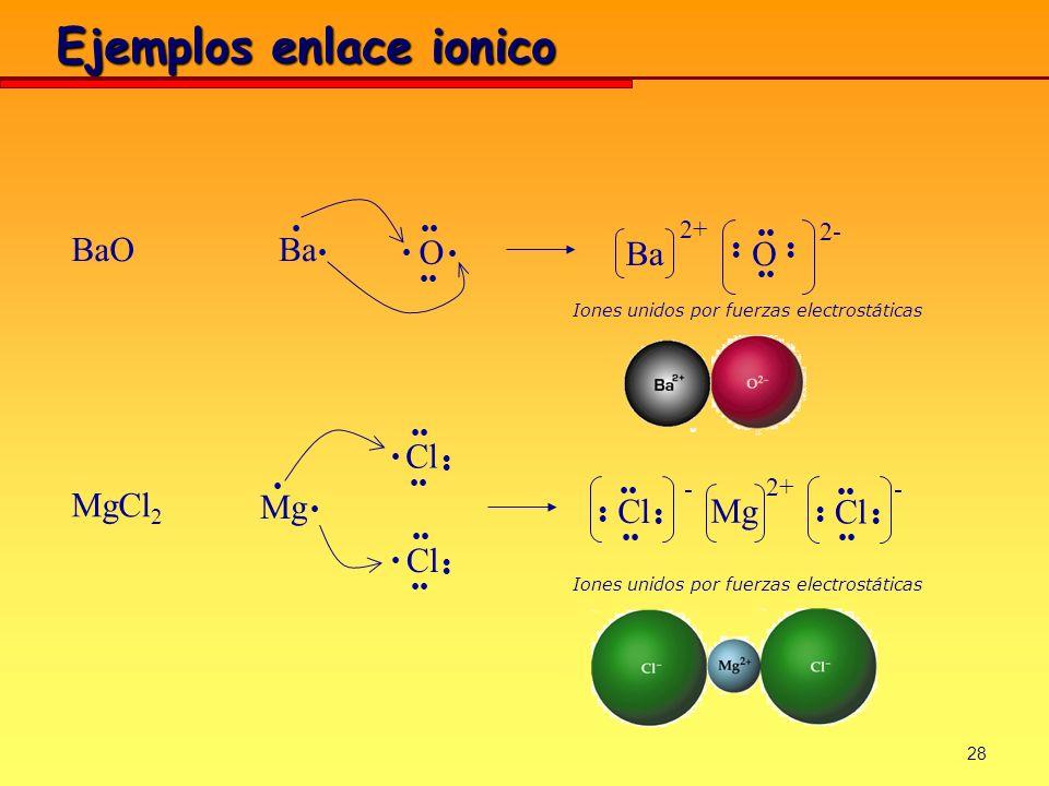 28 Ejemplos enlace ionico Ba O Mg Cl Cl BaO MgCl 2 O Ba 2+ 2- Cl Mg 2+ - Cl - Iones unidos por fuerzas electrostáticas