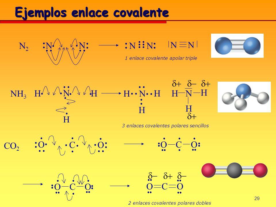 29 Ejemplos enlace covalente N 1 enlace covalente apolar triple N2N2 N NN NN 3 enlaces covalentes polares sencillos NH 3 N H H H NH H H NH H H O C O C