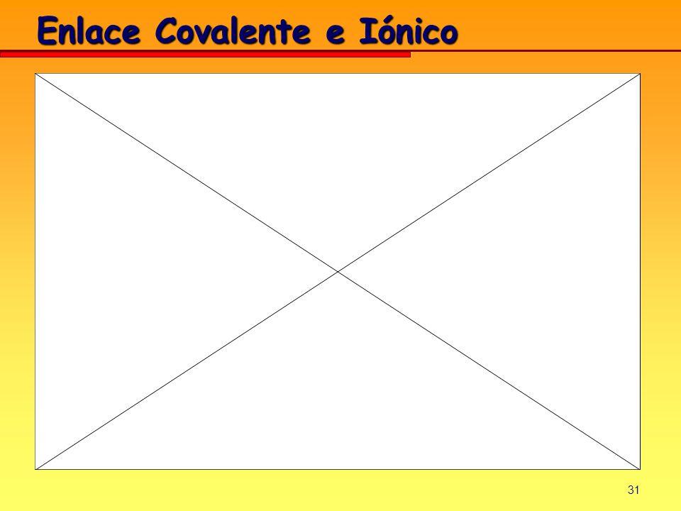 31 Enlace Covalente e Iónico