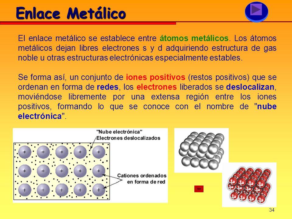 34 El enlace metálico se establece entre átomos metálicos. Los átomos metálicos dejan libres electrones s y d adquiriendo estructura de gas noble u ot