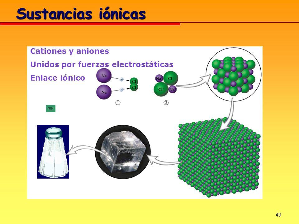 49 Sustancias iónicas Cationes y aniones Unidos por fuerzas electrostáticas Enlace iónico