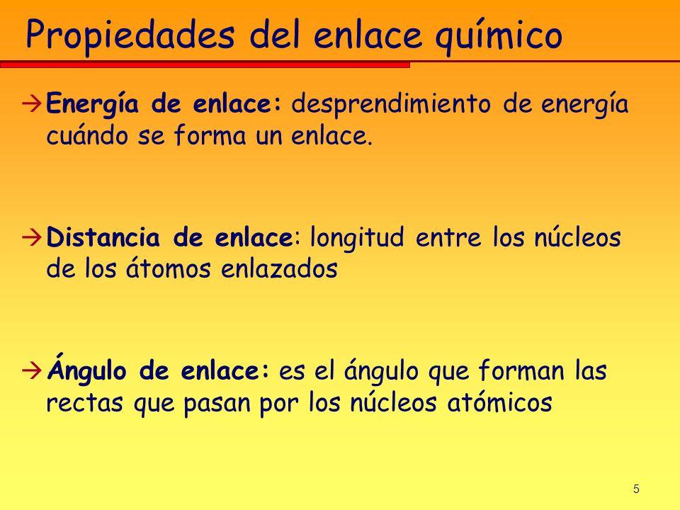 5 Propiedades del enlace químico Energía de enlace: desprendimiento de energía cuándo se forma un enlace. Distancia de enlace: longitud entre los núcl