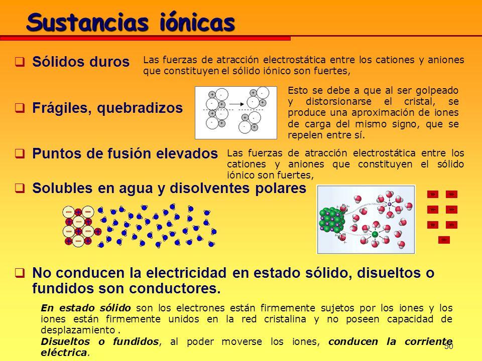 50 Sustancias iónicas Sólidos duros Frágiles, quebradizos Puntos de fusión elevados Solubles en agua y disolventes polares No conducen la electricidad