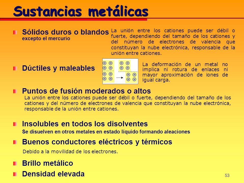 53 Sustancias metálicas Sólidos duros o blandos excepto el mercurio Dúctiles y maleables Puntos de fusión moderados o altos Insolubles en todos los di
