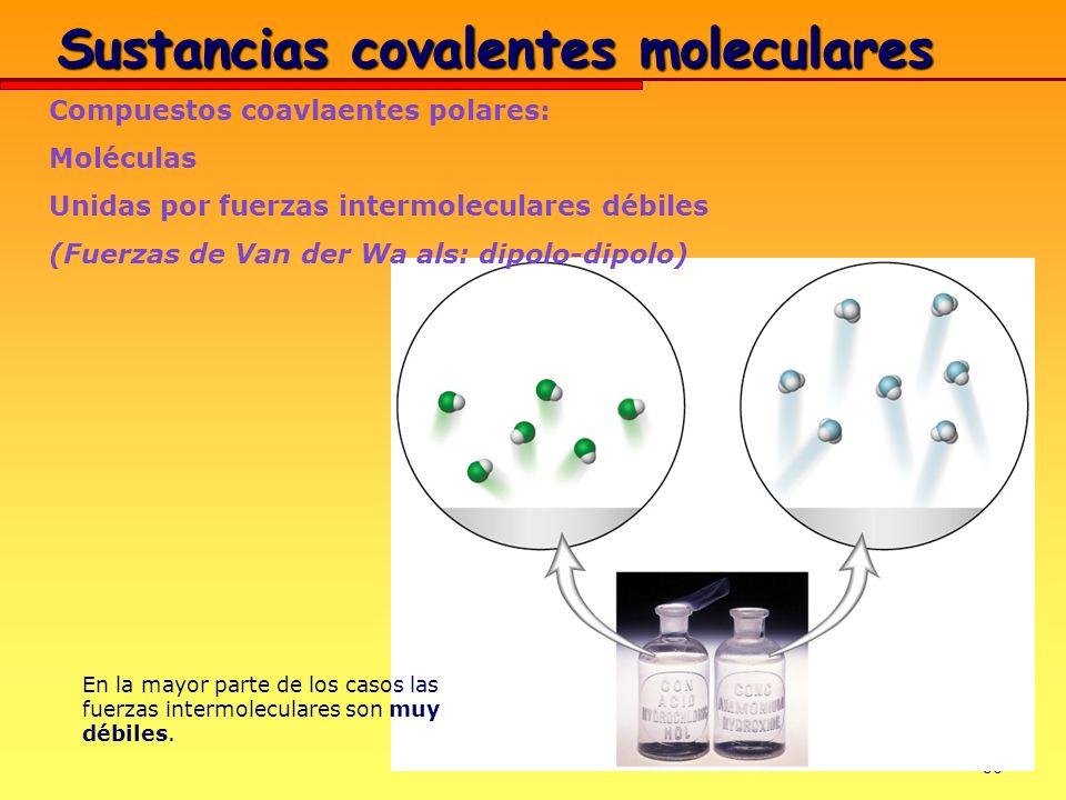 56 Compuestos coavlaentes polares: Moléculas Unidas por fuerzas intermoleculares débiles (Fuerzas de Van der Wa als: dipolo-dipolo) En la mayor parte