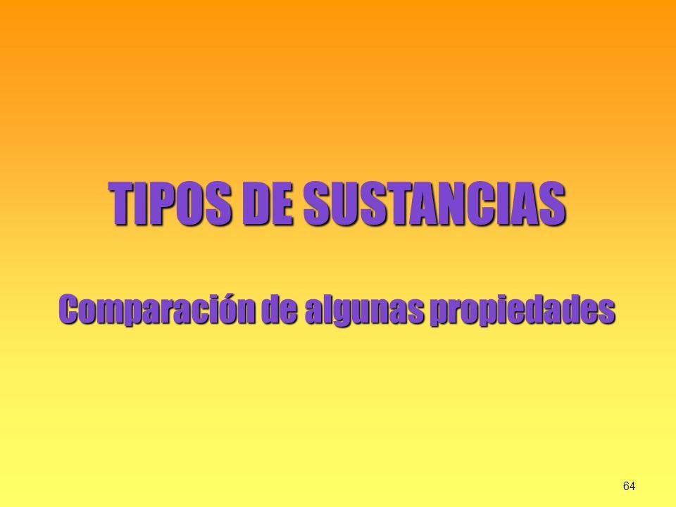 64 TIPOS DE SUSTANCIAS Comparación de algunas propiedades