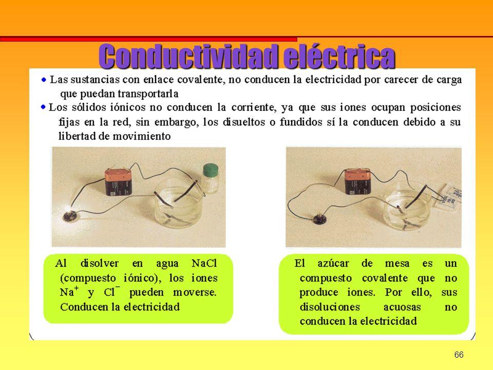 66 Conductividad eléctrica