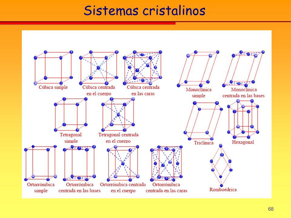 68 Sistemas cristalinos
