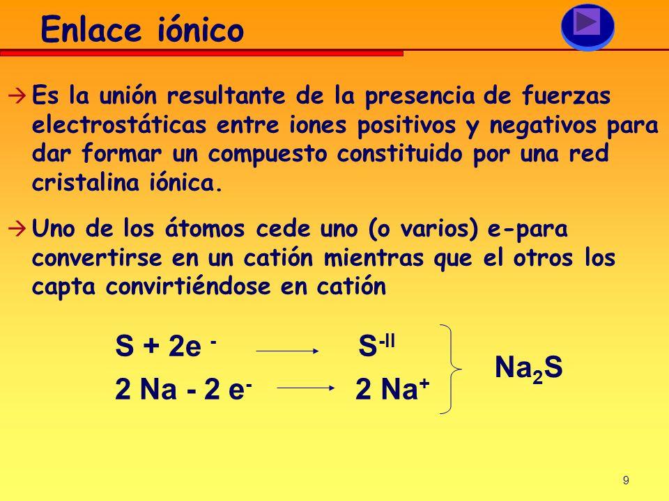 9 Enlace iónico Es la unión resultante de la presencia de fuerzas electrostáticas entre iones positivos y negativos para dar formar un compuesto const