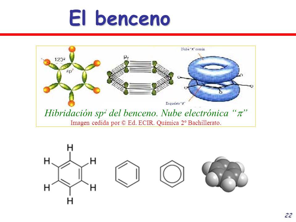 22 El benceno Hibridación sp 2 del benceno. Nube electrónica Imagen cedida por © Ed. ECIR. Química 2º Bachillerato. Nube común Esqueleto