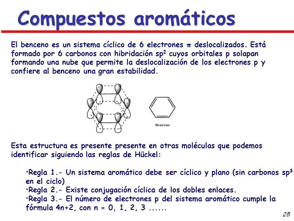 25 Compuestos aromáticos El benceno es un sistema cíclico de 6 electrones π deslocalizados. Está formado por 6 carbonos con hibridación sp 2 cuyos orb