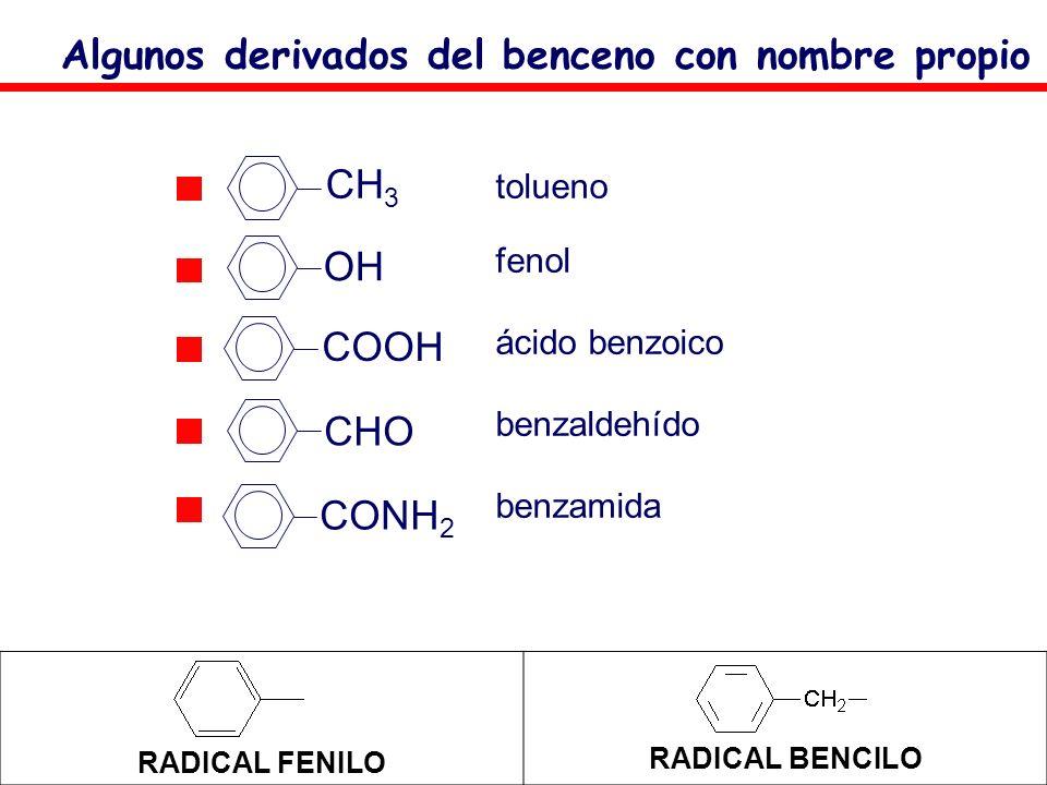 28 Algunos derivados del benceno con nombre propio tolueno fenol ácido benzoico benzaldehído benzamida CH3CH3 COOH OH CONH 2 CHO RADICAL FENILO RADICA