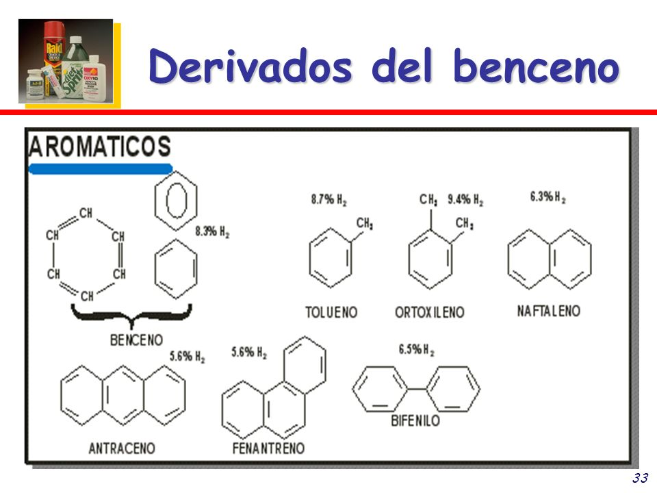 33 Derivados del benceno