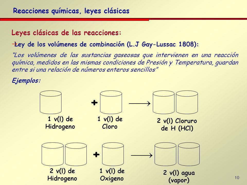 Carácter cuantitativo de las Reacciones Químicas Ley de conservación de la masa. Ley de Lavoisier (1743-1794) En toda reacción química la masa total d