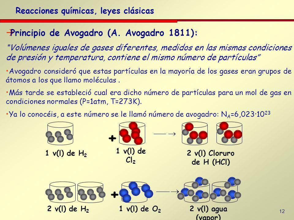 11 Leyes clásicas de las reacciones: Ley de los volúmenes de combinación (L.J Gay-Lussac 1808): Los volúmenes de las sustancias gaseosas que intervien