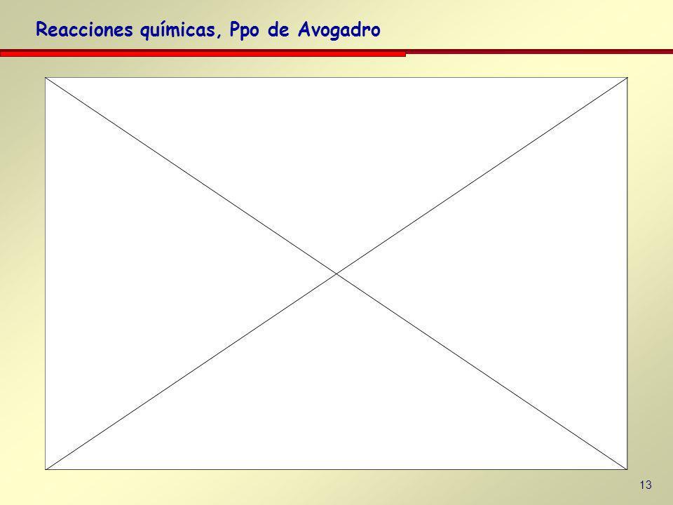 12 Principio de Avogadro (A. Avogadro 1811): Volúmenes iguales de gases diferentes, medidos en las mismas condiciones de presión y temperatura, contie