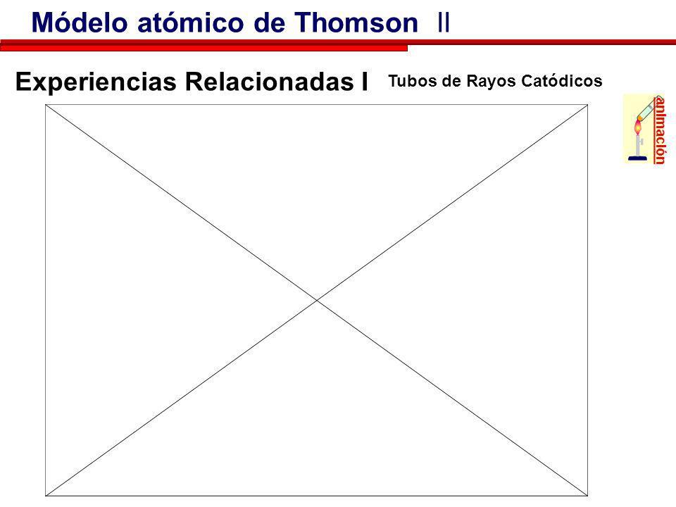 Experiencias Relacionadas I Tubos de Rayos Catódicos Módelo atómico de Thomson II animación