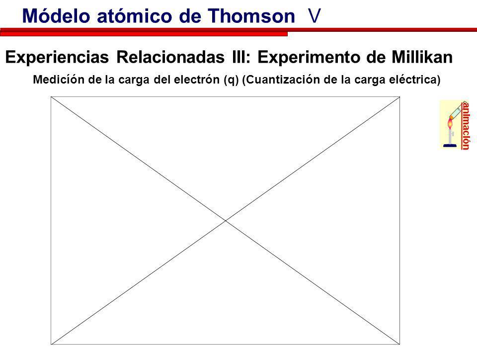 Experiencias Relacionadas II: Carácter de Partícula del Electrón Módelo atómico de Thomson IV animación