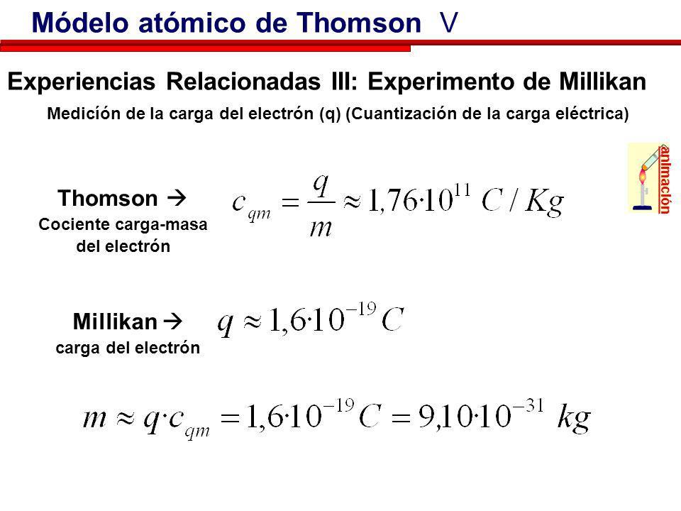 Experiencias Relacionadas III: Experimento de Millikan Medicíón de la carga del electrón (q) (Cuantización de la carga eléctrica) Módelo atómico de Th