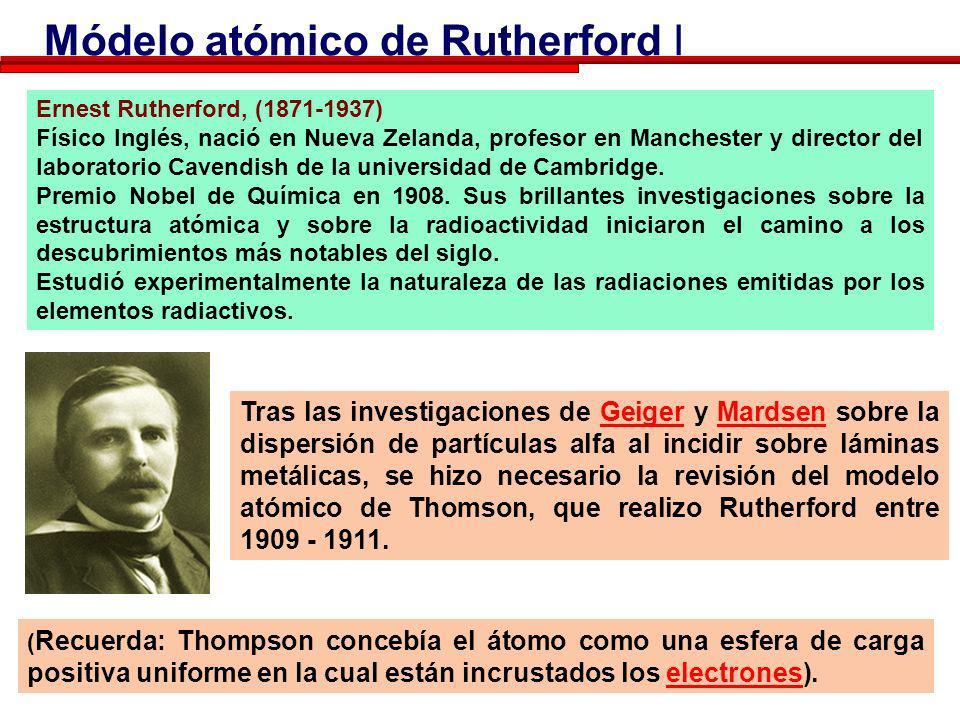 Modelo Atómico de J. J. Thomson Módelo atómico de Thomson VII