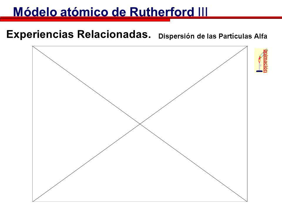 Experiencias Relacionadas. Dispersión de las Partículas Alfa Módelo atómico de Rutherford III animación