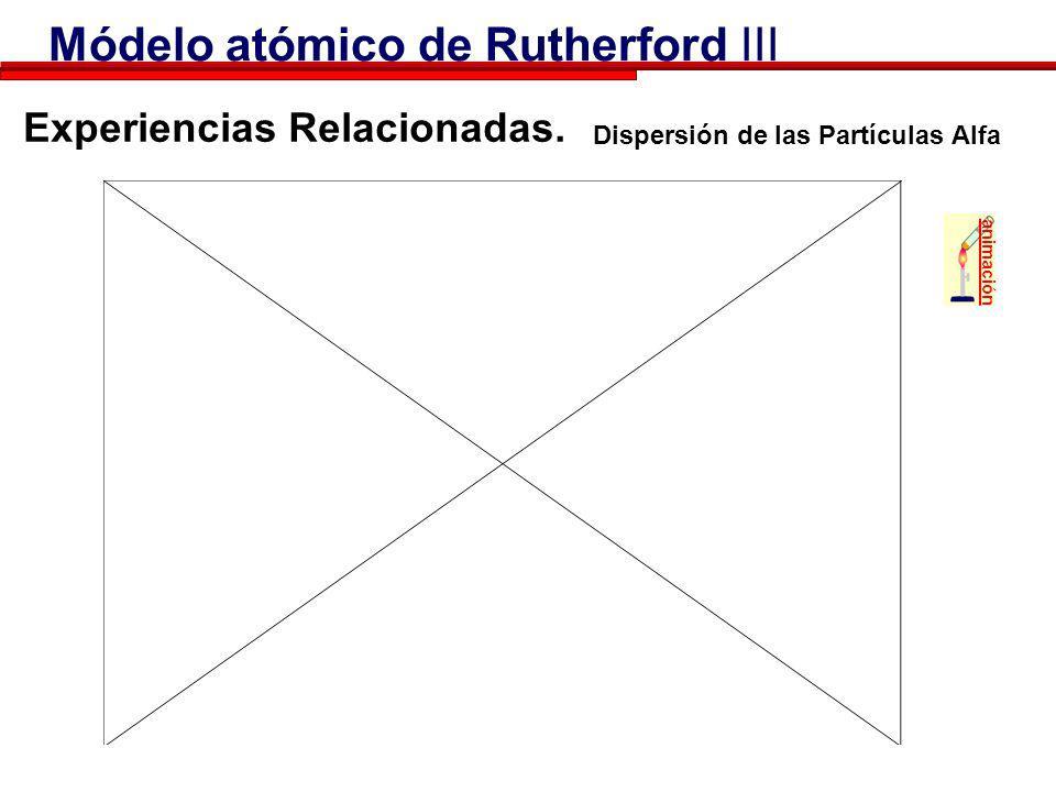 Módelo atómico de Rutherford III animación Experiencias Relacionadas. Dispersión de las Partículas Alfa