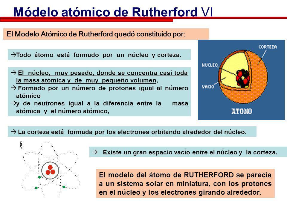 Posteriormente investigaciones de Rutherford pusieron de manifiesto que la carga del núcleo era exactamente el número atómico multiplicado por la carg