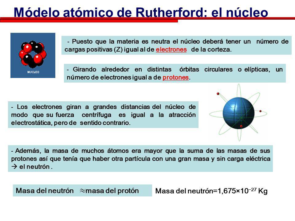El modelo del átomo de RUTHERFORD se parecía a un sistema solar en miniatura, con los protones en el núcleo y los electrones girando alrededor. El Mod