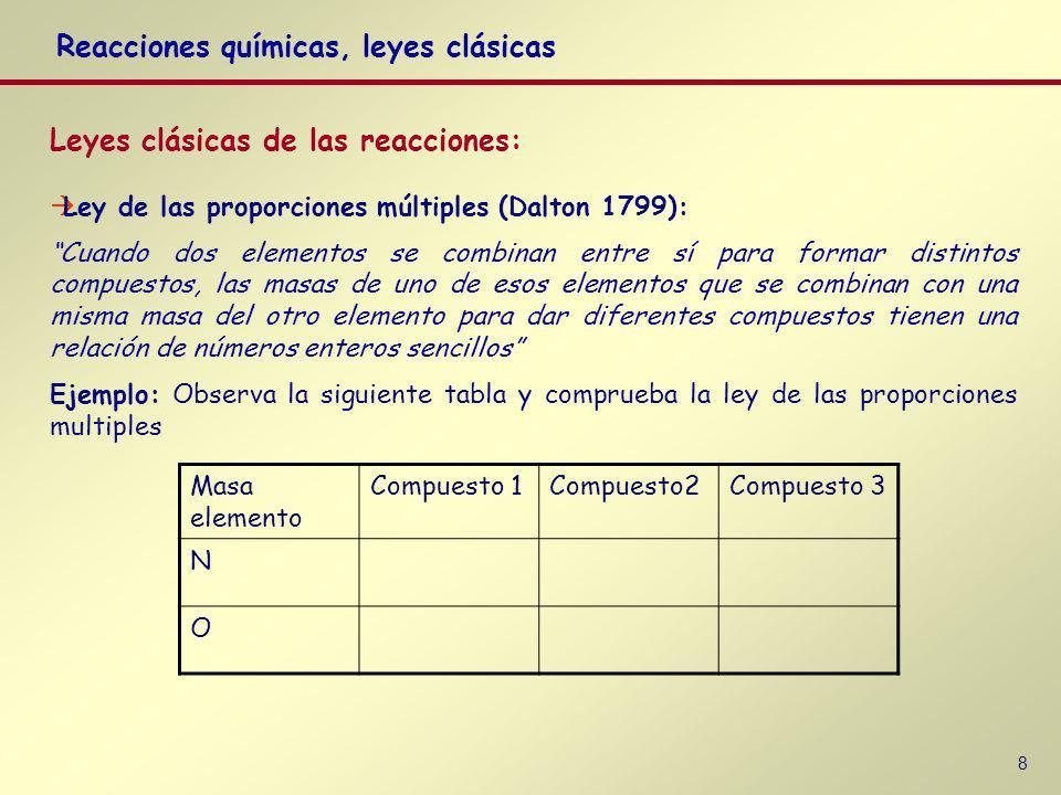 8 Leyes clásicas de las reacciones: Reacciones químicas, leyes clásicas Ley de las proporciones múltiples (Dalton 1799): Cuando dos elementos se combinan entre sí para formar distintos compuestos, las masas de uno de esos elementos que se combinan con una misma masa del otro elemento para dar diferentes compuestos tienen una relación de números enteros sencillos Ejemplo: Observa la siguiente tabla y comprueba la ley de las proporciones multiples Masa elemento Compuesto 1Compuesto2Compuesto 3 N O
