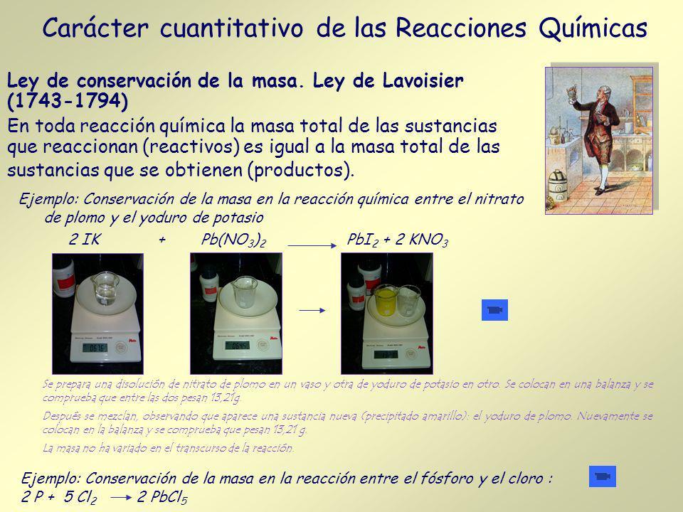 Carácter cuantitativo de las Reacciones Químicas Ley de conservación de la masa.