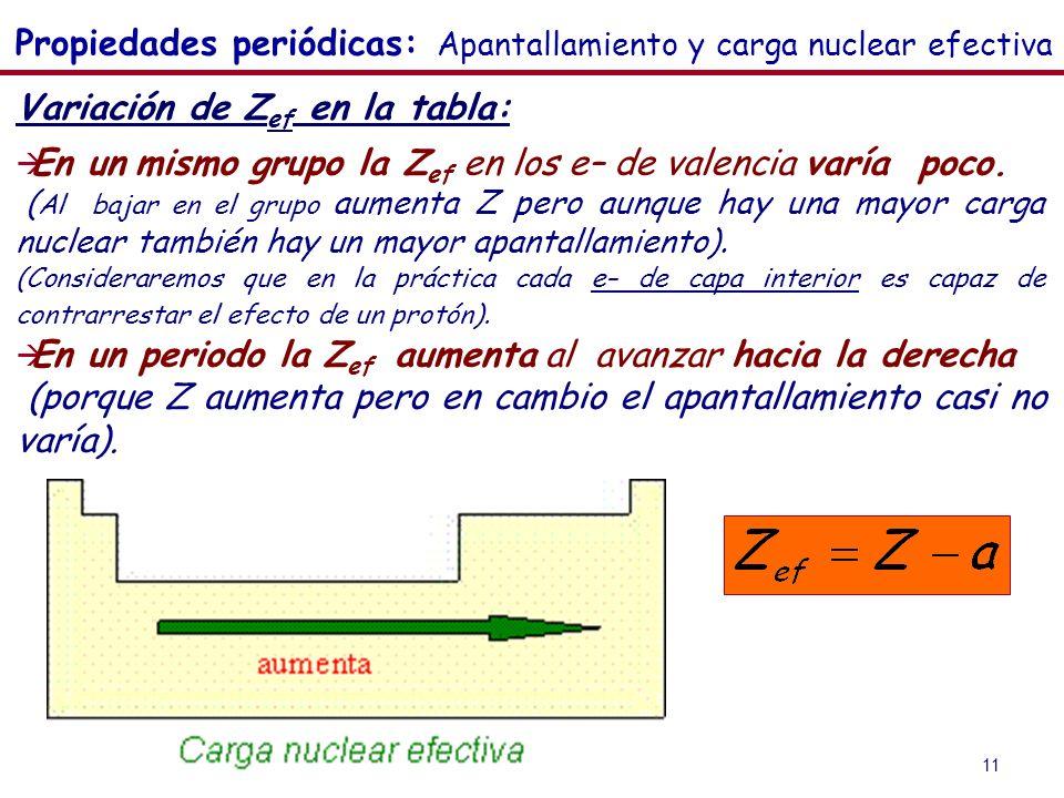 11 Variación de Z ef en la tabla: En un mismo grupo la Z ef en los e– de valencia varía poco. ( Al bajar en el grupo aumenta Z pero aunque hay una may