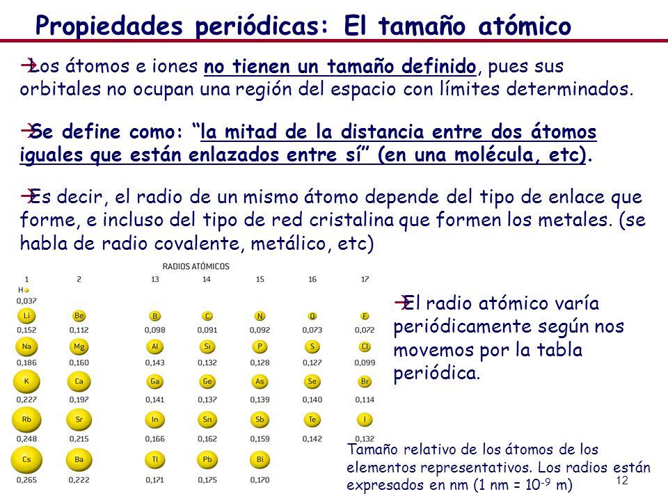 12 Tamaño relativo de los átomos de los elementos representativos. Los radios están expresados en nm (1 nm = 10 -9 m) Los radios de los átomos varían