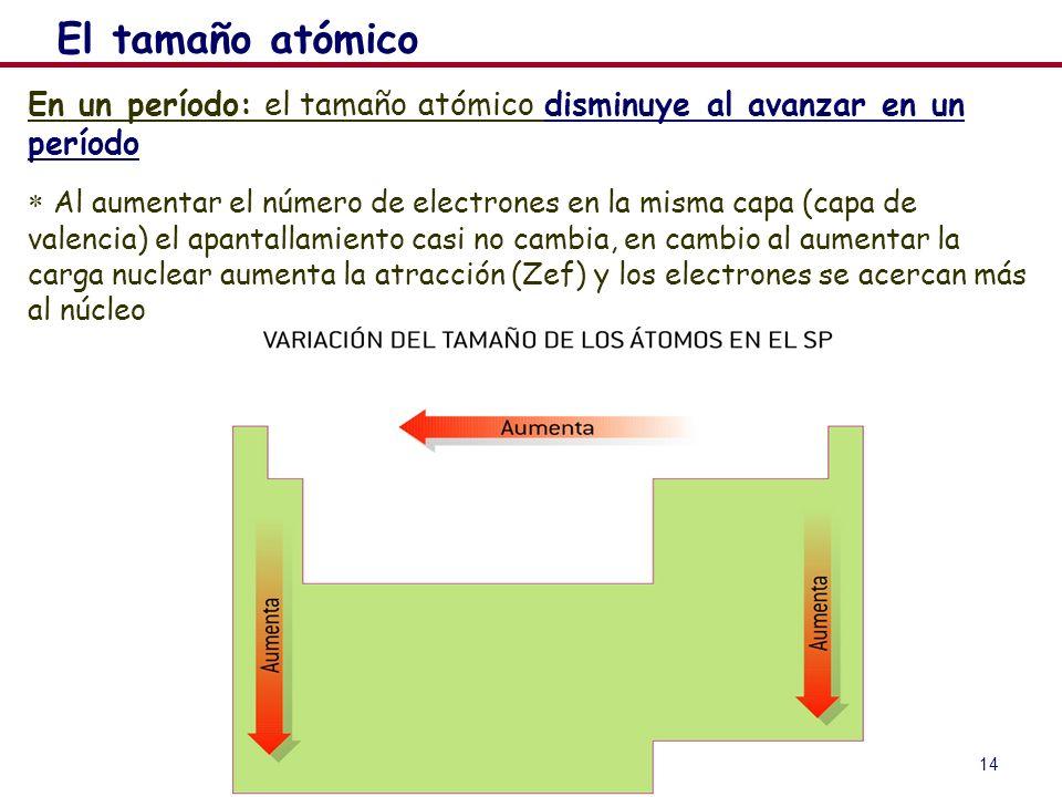 14 El tamaño atómico En un período: el tamaño atómico disminuye al avanzar en un período Al aumentar el número de electrones en la misma capa (capa de