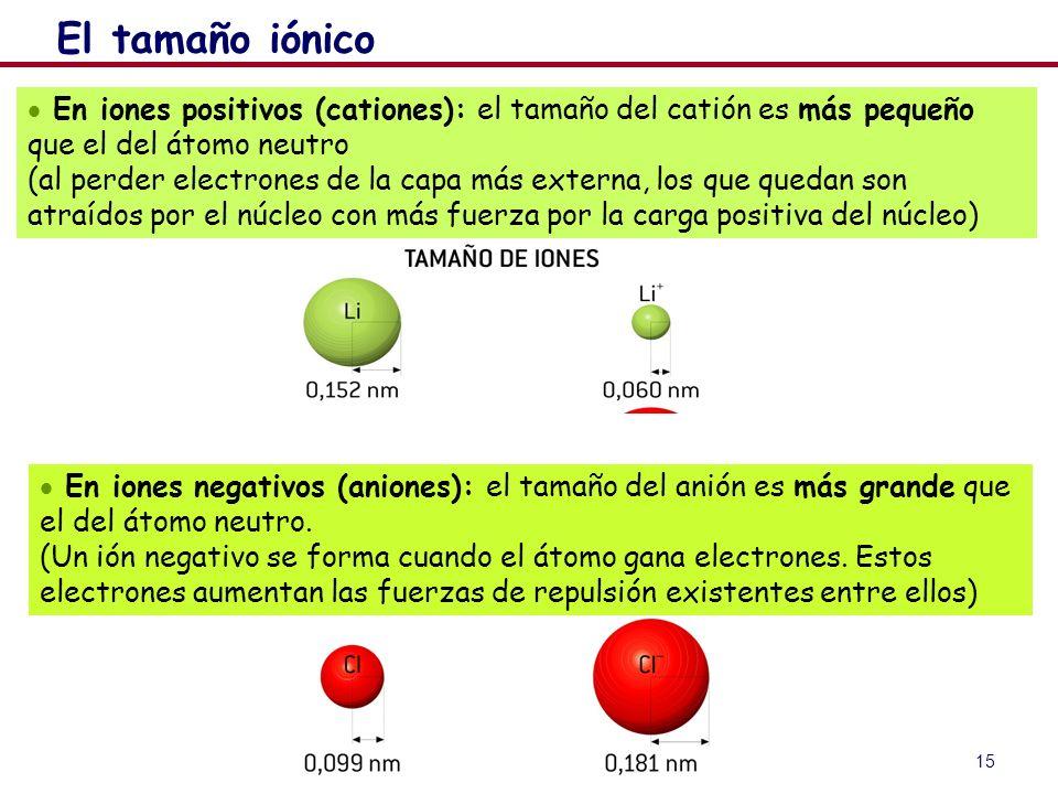 15 En iones positivos (cationes): el tamaño del catión es más pequeño que el del átomo neutro (al perder electrones de la capa más externa, los que qu