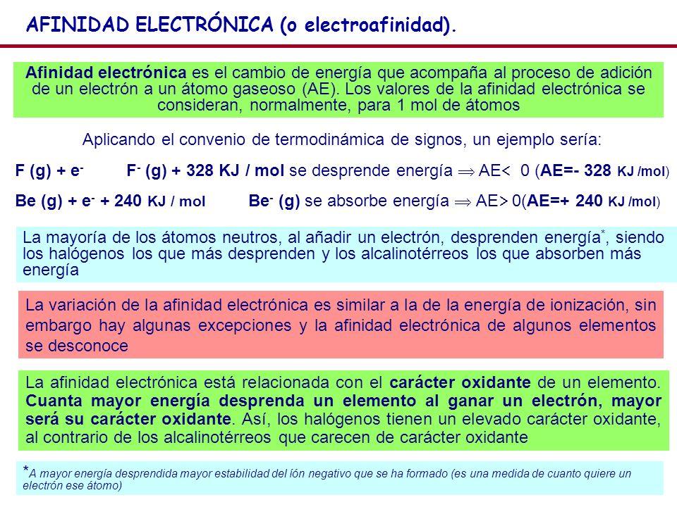 20 Afinidad electrónica es el cambio de energía que acompaña al proceso de adición de un electrón a un átomo gaseoso (AE). Los valores de la afinidad