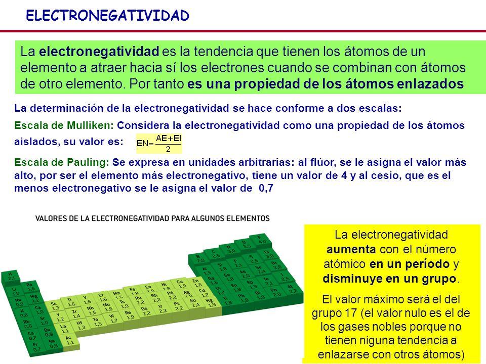 21 La electronegatividad es la tendencia que tienen los átomos de un elemento a atraer hacia sí los electrones cuando se combinan con átomos de otro e