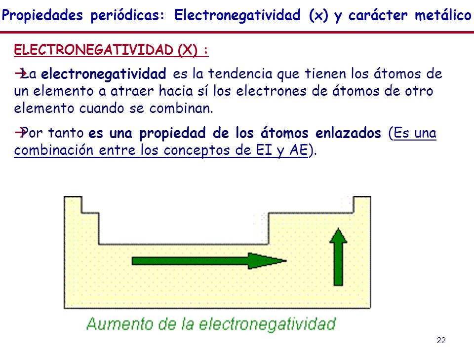 22 Propiedades periódicas: Electronegatividad (x) y carácter metálico ELECTRONEGATIVIDAD (X) : La electronegatividad es la tendencia que tienen los át