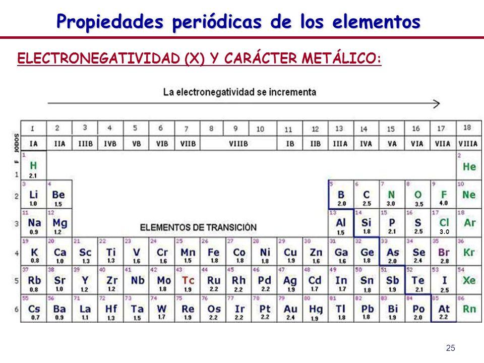 25 Propiedades periódicas de los elementos ELECTRONEGATIVIDAD (X) Y CARÁCTER METÁLICO: 3.0