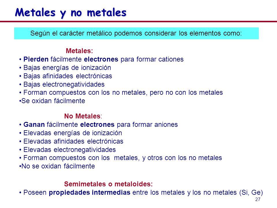 27 Metales: Pierden fácilmente electrones para formar cationes Bajas energías de ionización Bajas afinidades electrónicas Bajas electronegatividades F