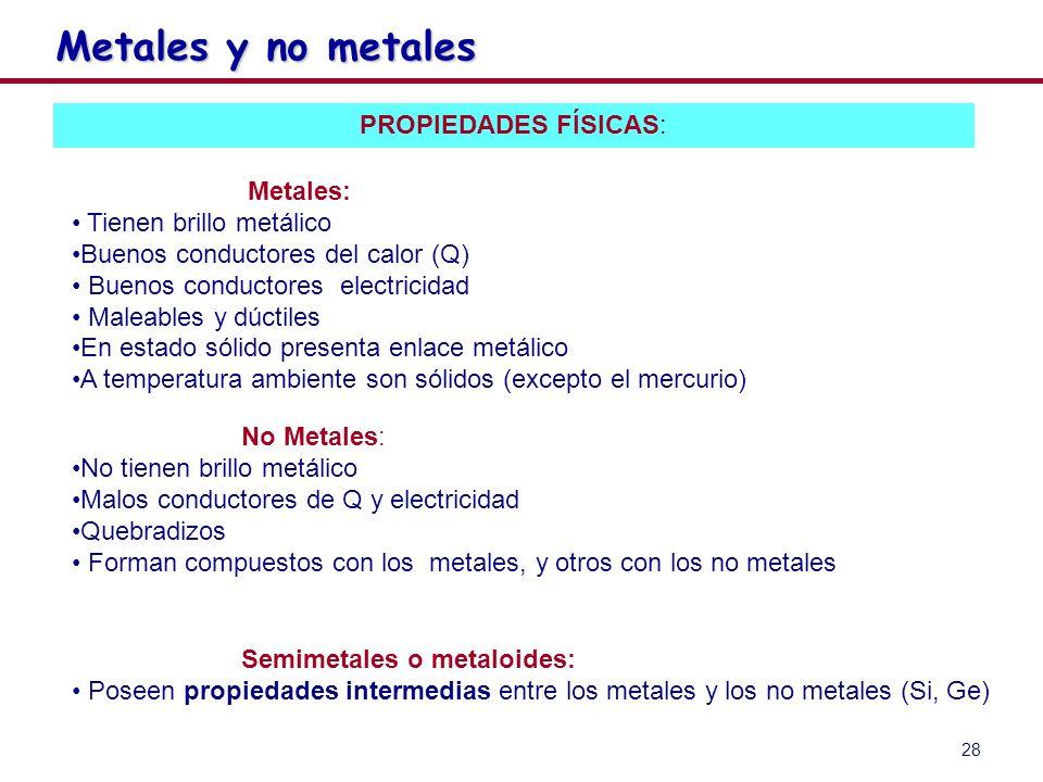 28 Metales: Tienen brillo metálico Buenos conductores del calor (Q) Buenos conductores electricidad Maleables y dúctiles En estado sólido presenta enl