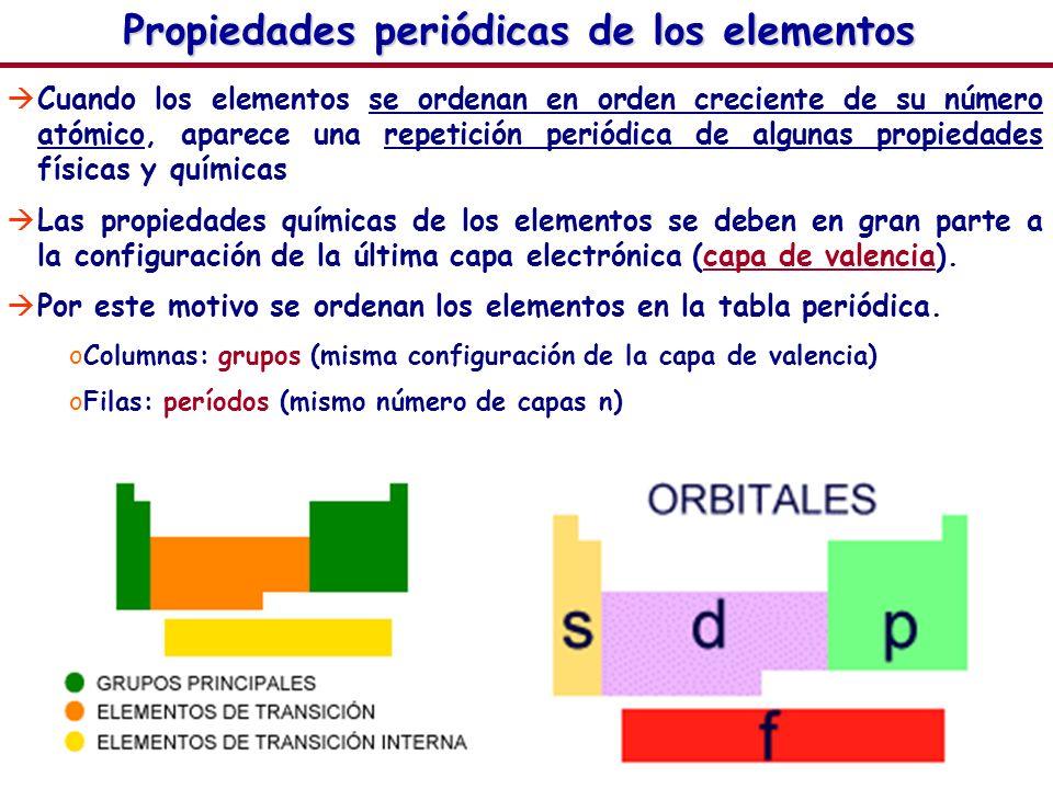 3 Cuando los elementos se ordenan en orden creciente de su número atómico, aparece una repetición periódica de algunas propiedades físicas y químicas