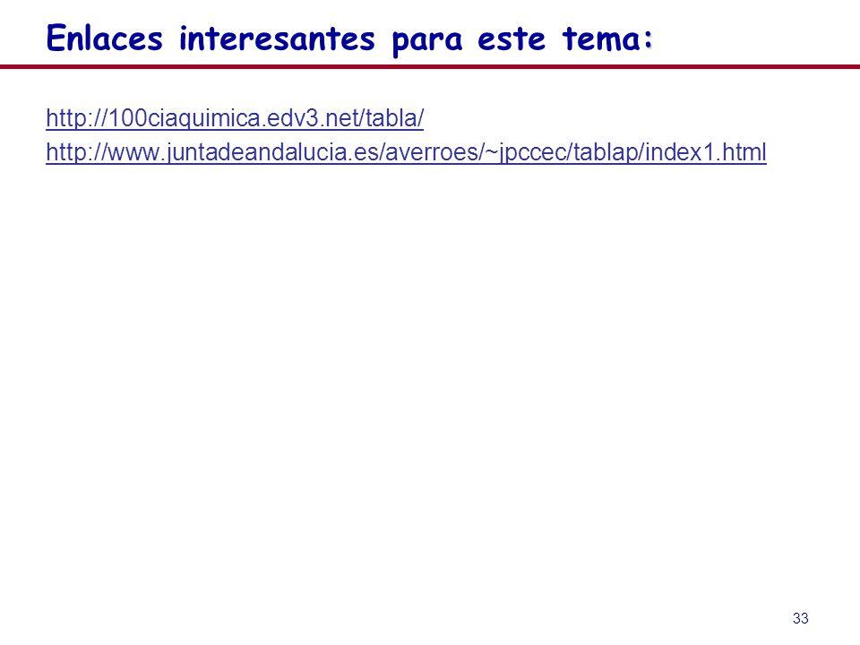 33 http://100ciaquimica.edv3.net/tabla/ http://www.juntadeandalucia.es/averroes/~jpccec/tablap/index1.html : Enlaces interesantes para este tema: