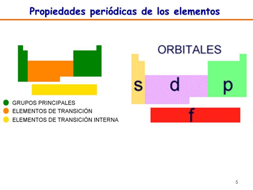 5 Propiedades periódicas de los elementos