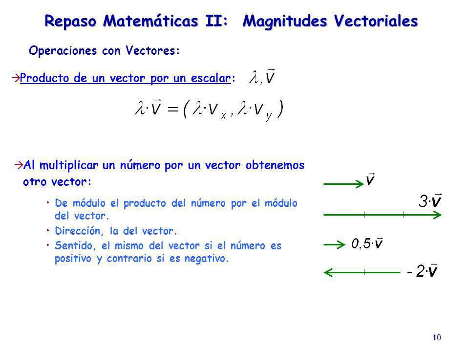 10 Producto de un vector por un escalar: Operaciones con Vectores: Repaso Matemáticas II: Magnitudes Vectoriales Al multiplicar un número por un vecto