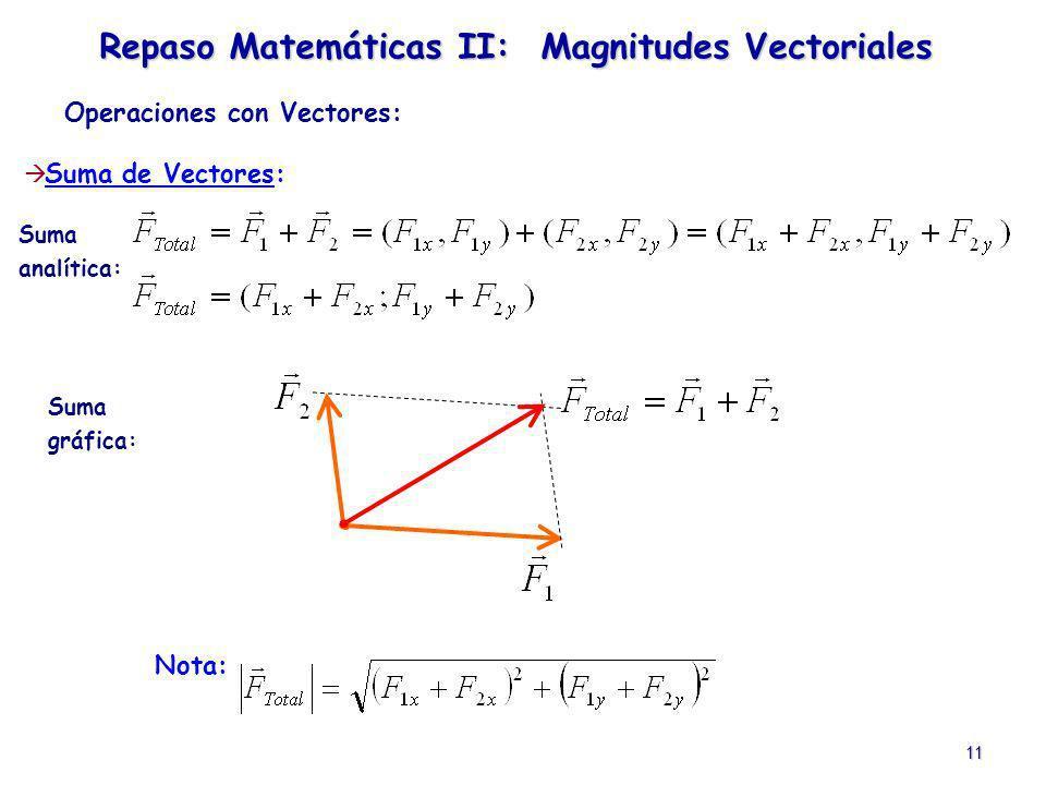 11 Suma de Vectores: Operaciones con Vectores: Repaso Matemáticas II: Magnitudes Vectoriales Nota: Suma analítica: Suma gráfica: