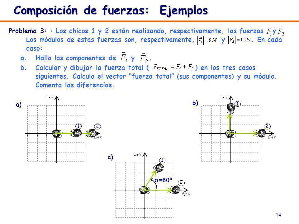 14 Problema 3: : Los chicos 1 y 2 están realizando, respectivamente, las fuerzas y. Los módulos de estas fuerzas son, respectivamente, y. En cada caso