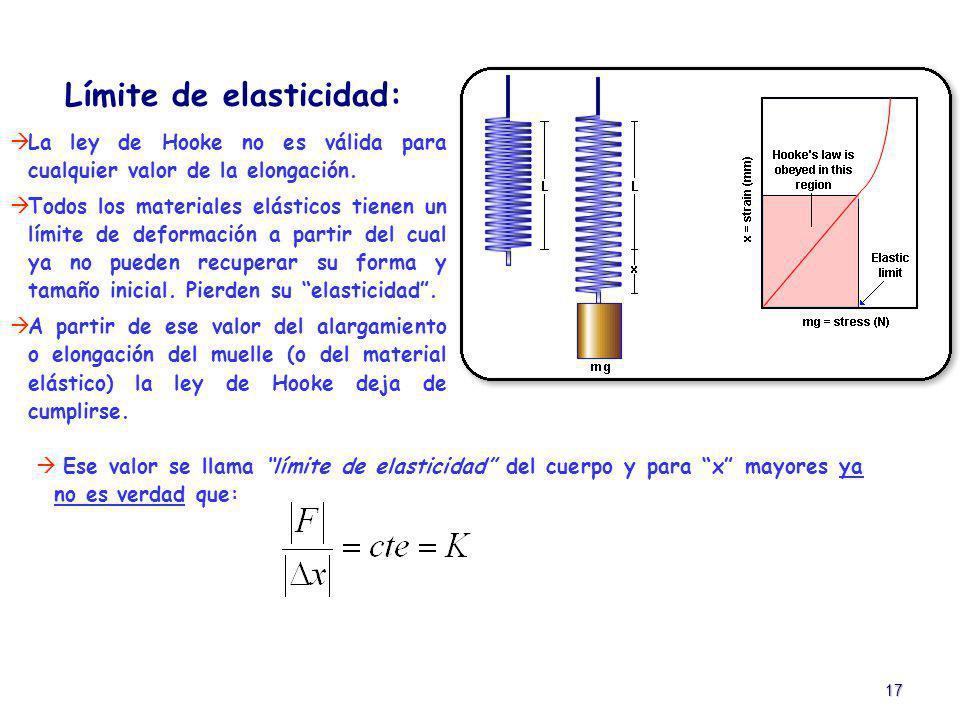 17 Límite de elasticidad: La ley de Hooke no es válida para cualquier valor de la elongación. Todos los materiales elásticos tienen un límite de defor
